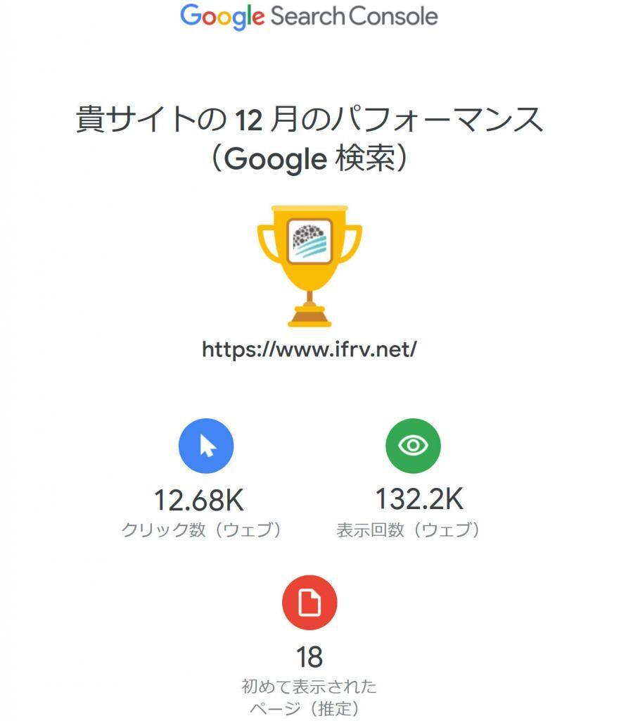 Googleパフォーマンスレポート