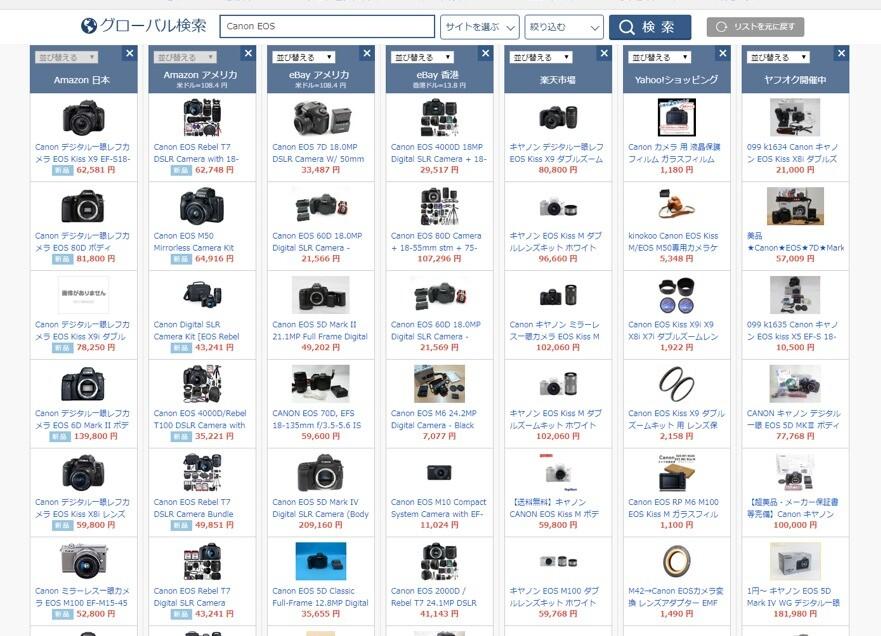 オークファンプロPlus 海外ショッピング
