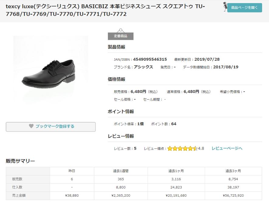 Yahoo!ショッピング分析(Storoid)